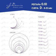 Curva D  |  0.10  |  GOLD Combo de 8 a 15 mm en internet