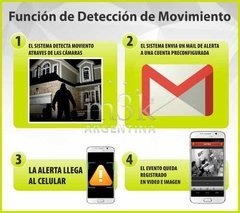 Kit Seguridad Hikvision Turbo 4.0 1080 Dvr 4 + 4 Camara 2mp - comprar online